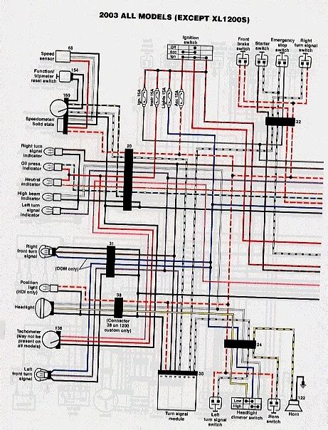 1993 sportster wiring diagram pictures to pin on