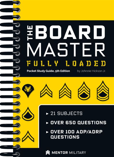 2018 pocket guide for cisco questions books the board master