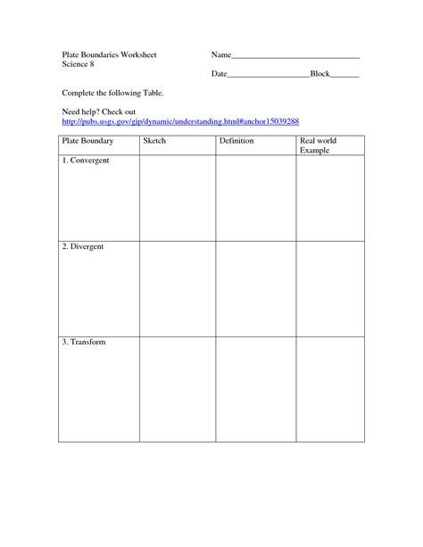 Setting Boundaries Worksheet by Understanding Boundaries Worksheet Boundaries Worksheet