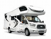 Image result for Motorhomes
