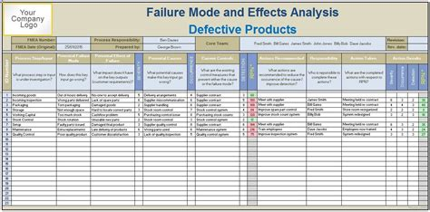 failure mode effects analysis fmea excel template fault diagnosis  risk management
