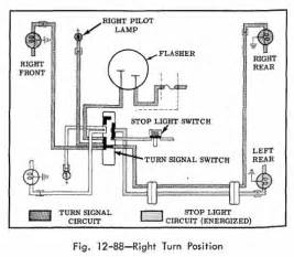 cl77 wiring diagram with turn signals circuit and wiring diagram wiringdiagram net