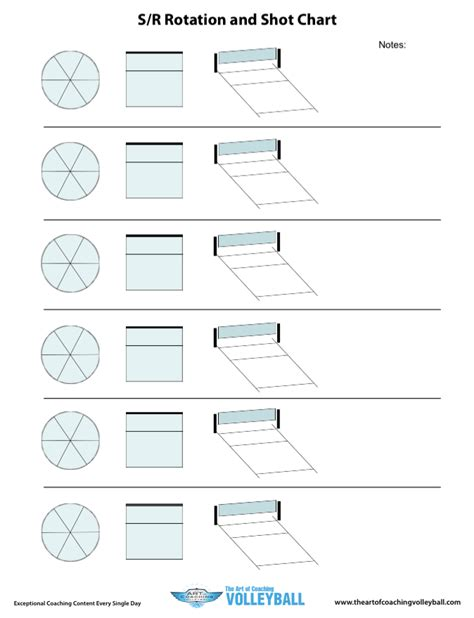 printable volleyball rotation wheel serve receive rotation worksheet