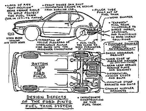 ford pinto gas tank iacocca don t elaborate much on your deadly mistakes