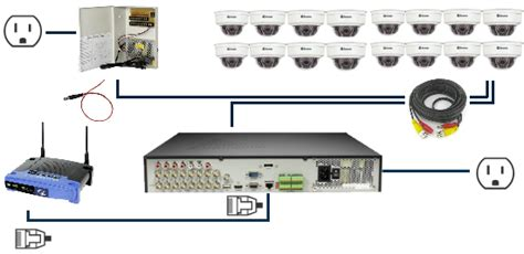 Tukar Tambah Cctv Analog Upgrade To Hd surveillance spectrum global communications