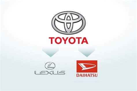 When Was Toyota Founded Car Manufacturer Family Tree Which Carmaker Owns Which