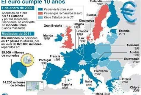 de cada euro que ingrese por encima de 60 000 191 a qu 233 pa 237 ses se puede viajar con el euro