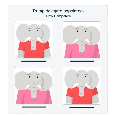 How To Be A Delegate republican delegates how to get into the gop convention