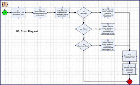 workflow diagram wiki workflow diagram foto 2017