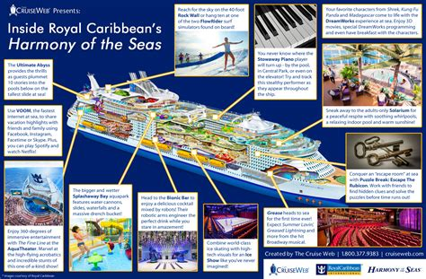 Royal Caribbean's Harmony of the Seas Cruise Ship, 2017