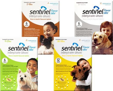 sentinel for puppies sentinel for dogs benefits disadvantages lowest prices price comparison