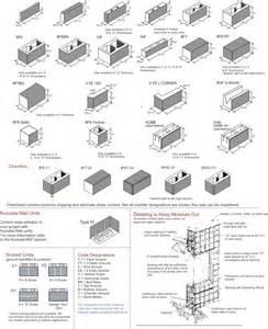 concrete block sizes trendstone shapes