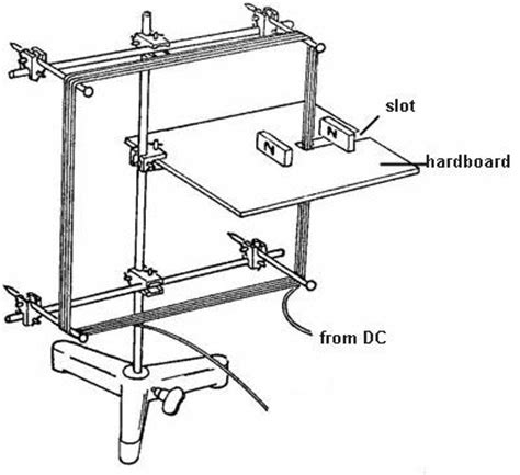 diagram of a trebuchet catapult magnetic field nuffield foundation