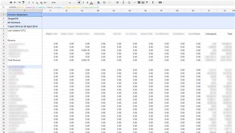 excel spreadsheet templates free advanced excel