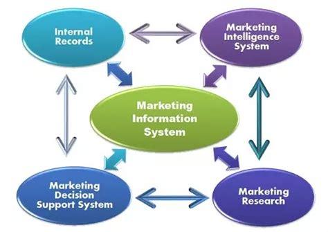 mobile marketing system april 2017 professional shiksha