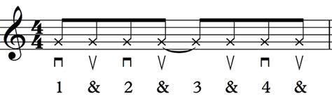 strumming pattern young volcanoes easy strumming patterns for guitar page 3