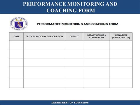 coaching review template coaching review template performance monitoring and