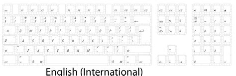 us international keyboard layout linux macbook pro keyboard options macrumors forums