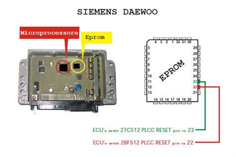 adaptaci 211 n microprocesador ecu decodificador