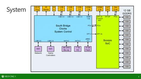 xbox controller port wiring diagram xbox 360 controller