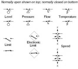 switches process actuated circuit schematic symbols electronics textbook