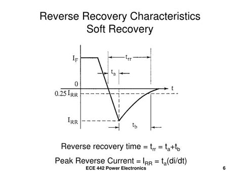 soft recovery diode wiki ppt pn junction diode characteristics powerpoint presentation id 1144961