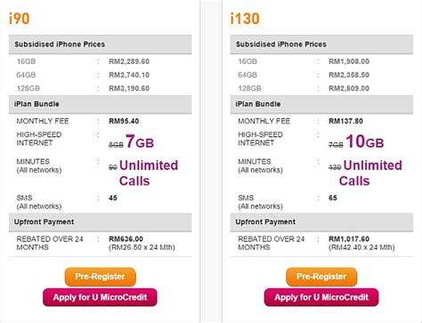 u mobile offers more data and financial flexibility to own the iphone 6s in malaysia