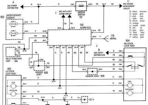 mercedes central locking vacuum wire diagram