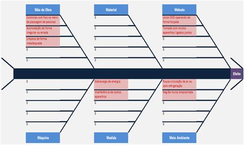 diagramme de pareto excel pdf diagram de pareto pdf images how to guide and refrence
