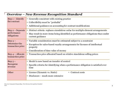 revenue agreement template leeyo and pwc webinar on it impact of asc 606 revenue
