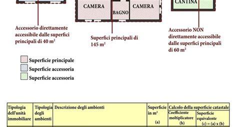 Calcolo Consistenza Catastale by Calcolo Della Superficie Catastale Il Catasto Calcolo