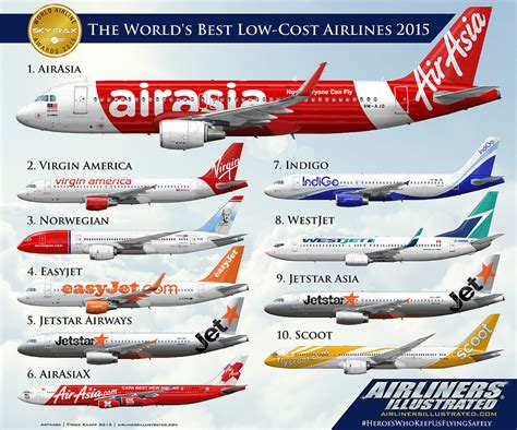best airlines in the world the best low cost airlines in the world aircraft profile