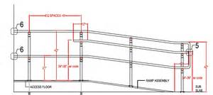 Osha Standard Handrail Height Handicap Ramp Handrail Height Diagram