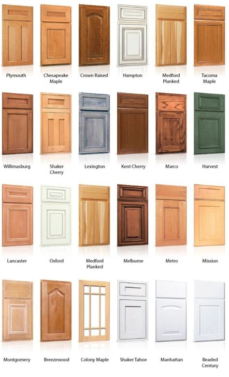 kitchen cabinet door design 10 kitchen cabinet door design ideas interior exterior