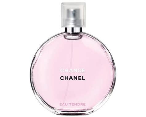 Parfum Channel 187 chanel chance parfum beautygloss nl