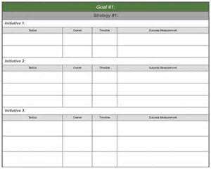 marketing initiatives template sales goals template websitein10