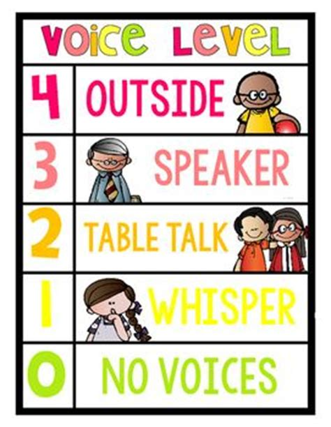 what to use to hang posters here is a and easy voice level poster to hang in