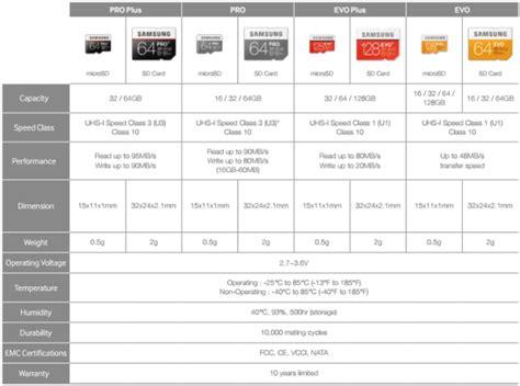 Memory Card Micro Sd Samsung cdrlabs samsung evo plus microsd memory card reviews all pages