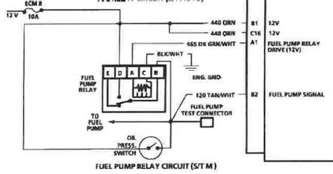 88 gm radio wiring diagram 88 get free image about
