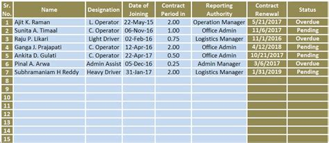 data section download employee contract renewal schedule excel template