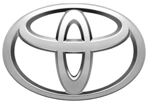 Toyota Logo Letters Meaning Of The Toyota Emblem
