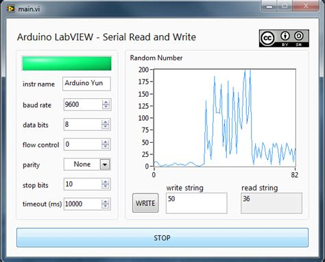 read serial arduino serial write and read using labview physics light