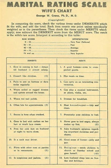 sissy test a 1950s quiz on how to know if you are a quot sissy quot husband