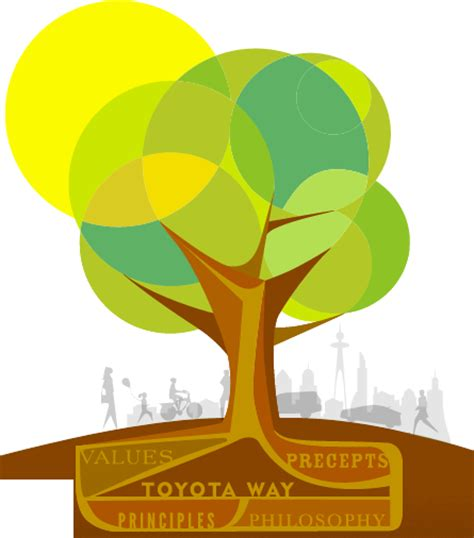 Toyota Vision Login Challenging Challenge Within The Toyota Way Quality Digest