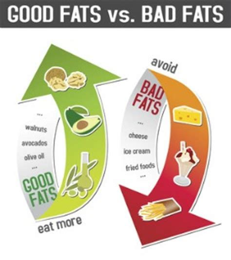 healthy fats lower cholesterol foods that lower cholesterol