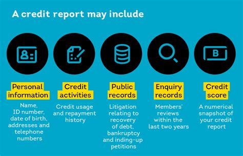 Credit Report Records Your Credit Report Is Important Transunion Tu