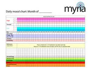 daily medicine chart new calendar template site