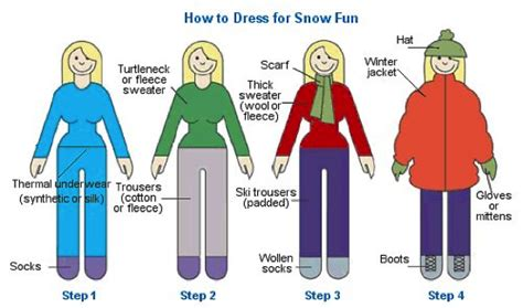 Keeping Warm Like The Swedes Do by Of Michigan International Center How To Dress