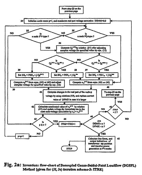 gauss seidel flowchart flowchart of newton raphson method create a flowchart