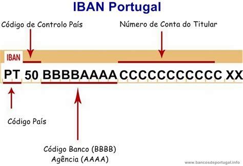 iban santander consumer bank c 243 digos iban e nib dos bancos a operarem em portugal